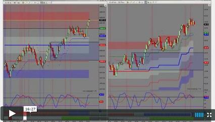 Price Pattern Trader