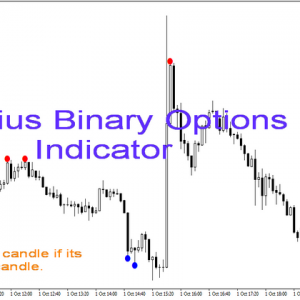 Genius Binary Options